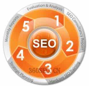 为什么网站内容收录差?广州SEO分析影响网站收录的因素有哪些
